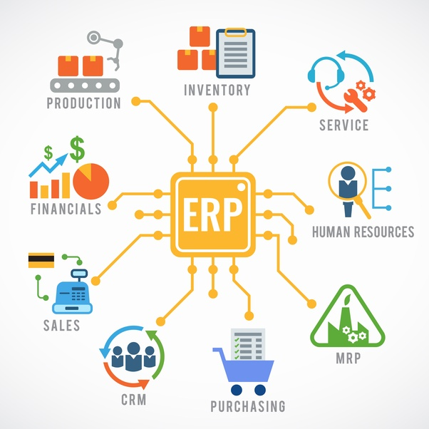 Which Is The Best Erp For Wholesalers Quora