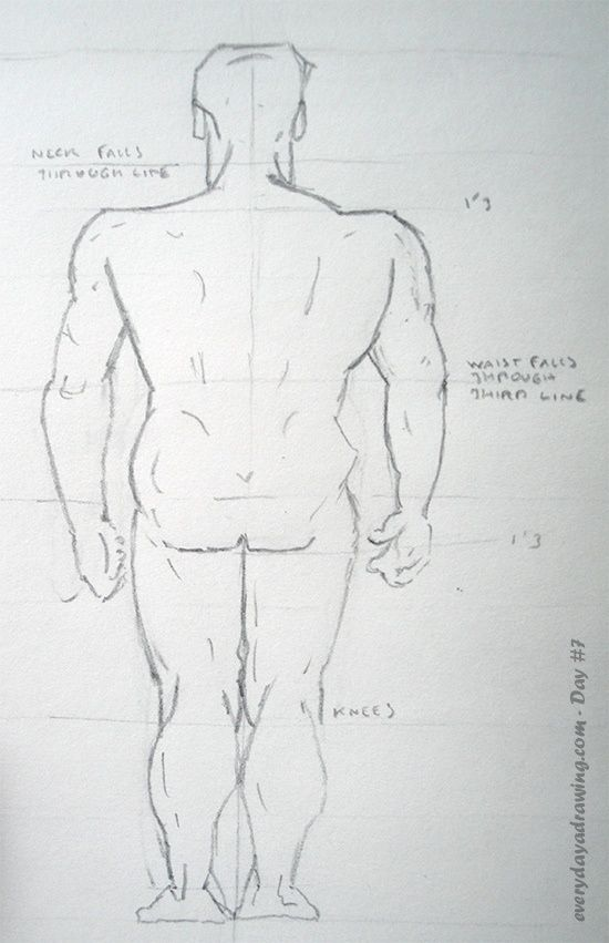 How to improve sketching human figures - Quora