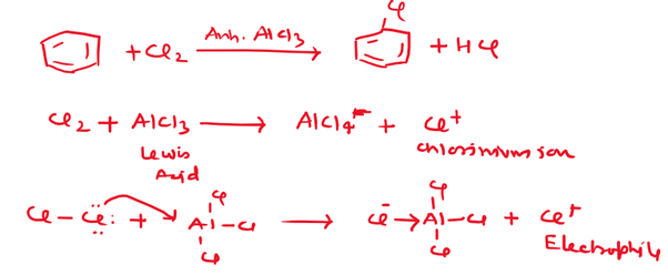 What happen when benzene react with Cl2 in the presence of anhydrous