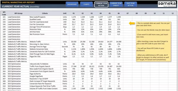 What Are Some Advanced KPIs To Measure Digital Marketing Success - Marketing kpi excel template