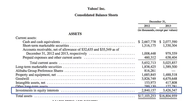 where in yahoo u0026 39 s financials could i find its investment in