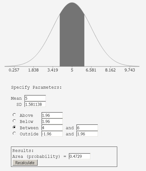 What is probability getting between 6 and 4 heads inclusive