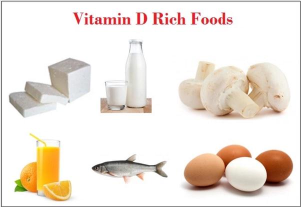 vitamin d - photo #38