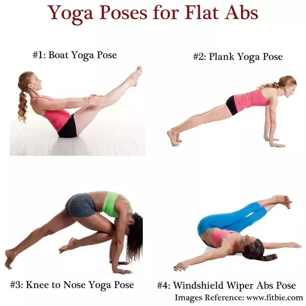 Try This Poses To Build Abs Find More Yoga And Other Exercises On YogaCurious