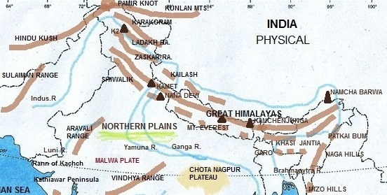 physiographic division of india