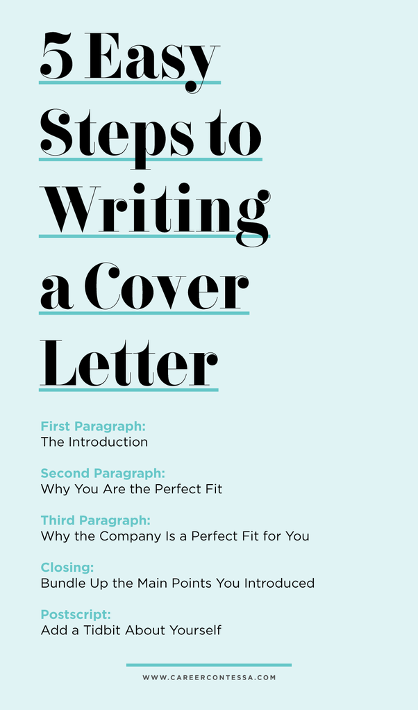 How can one write the perfect cover letter, step by step ...