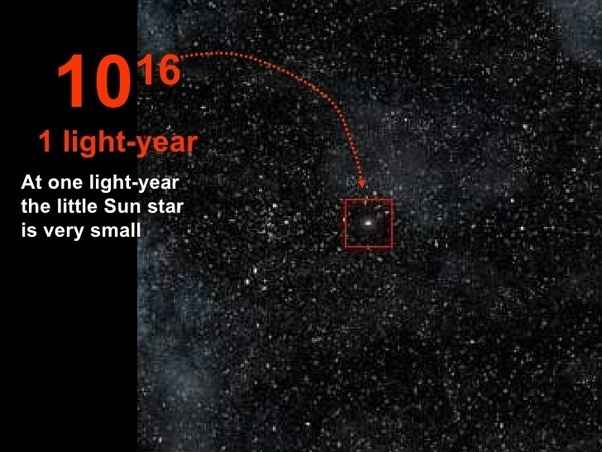 how far is pluto from the sun in light years