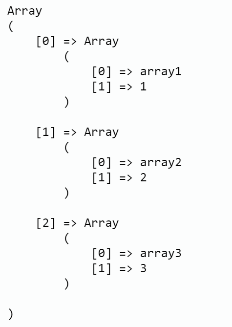 How to declare a two dimensional array in PHP - Quora