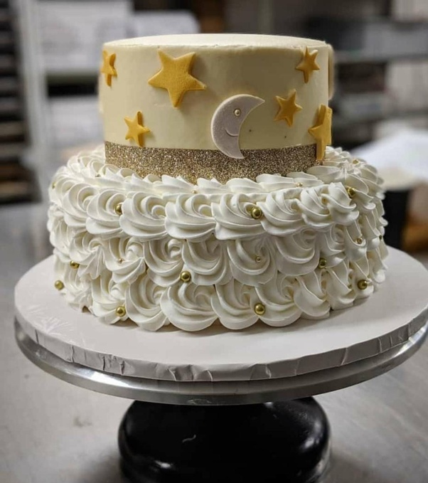 Which Is The Best Bakery For Birthday Cakes In Mumbai?
