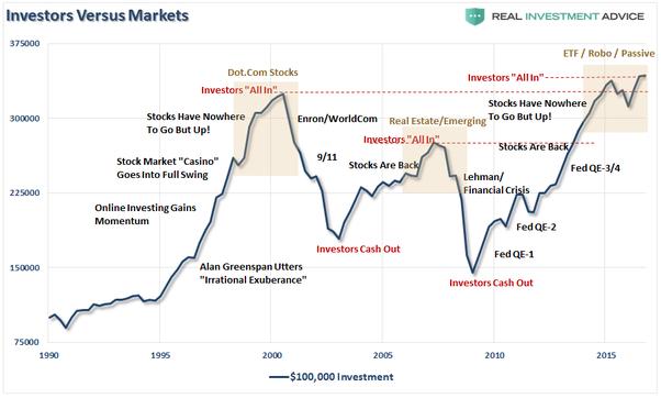 Online trading market dubai