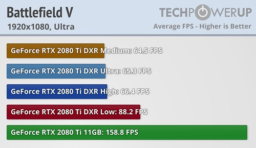 Is there any CPU that can pair with the RTX 2080 to to play