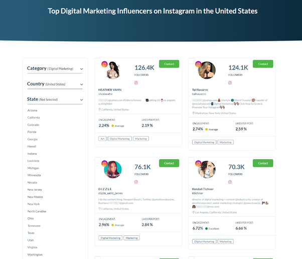 What are the best tools for finding Instagram influencers
