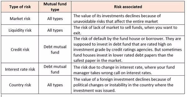 how to make money investing in a mutual fund