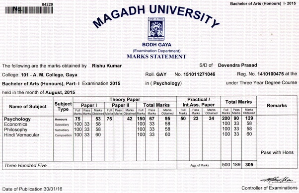 Top 12 Bsc 1st Year Physics Syllabus Magadh University