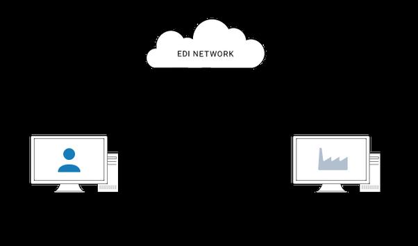 How does EDI work? - Quora