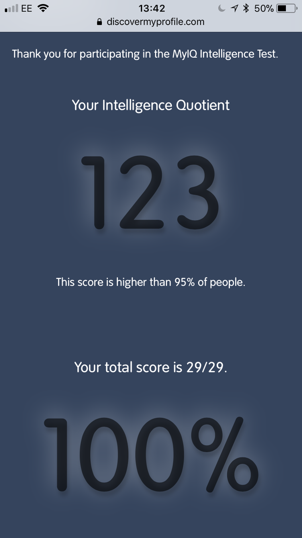 What is your score on the Cambridge Psychometrics IQ test