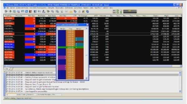 Best trading platform in india quora