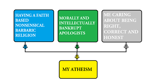 If The New Atheists Had A Trinity Would It Be Charles Darwin