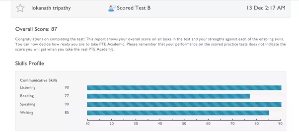 What is the best way to prepare for pte pearson test in english my test day score fandeluxe Choice Image