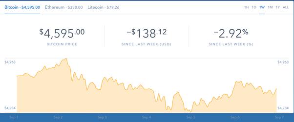 Litecoin mining different cards sli