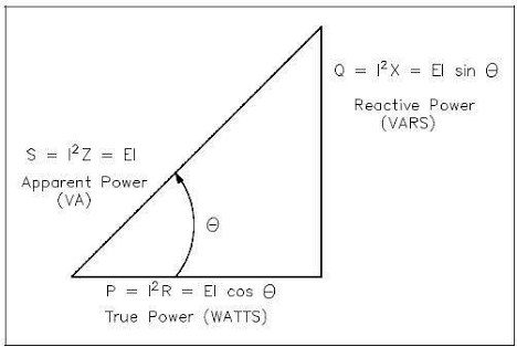 How To Calculate A Suitable Capacitor Bank To Maintain 098 Power Factor With 500 Kva Induction Load Will Be 400 Kw At 0 8 Power Factor Quora