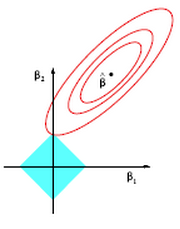 How would you describe LASSO/regularization in laymen's