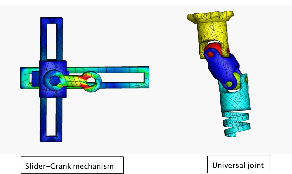 "Top Five Regarding Mech Engineering, What Do ""cfd"", ""fea"