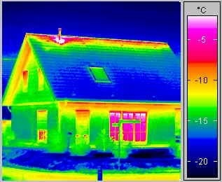 What Are Some Examples Of Everyday Thermal Radiation Quora