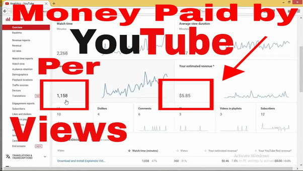 How Much Money Earn In 1000 View In Youtube Quora