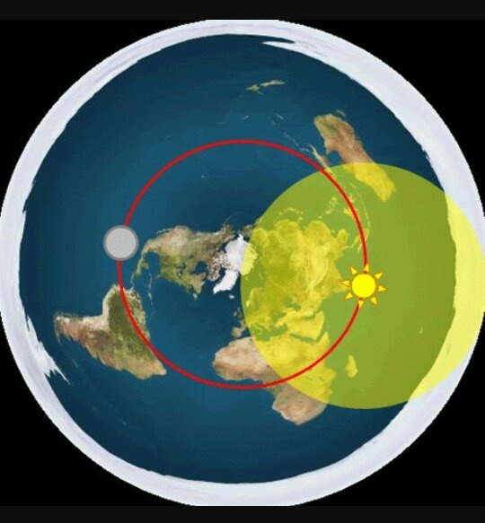 How does the flat earther explain different time zone on earth quora flies around in circles above the flat earth they have 3d videos and pictures of it its sad and funny at the same time heres one of their pictures gumiabroncs Image collections