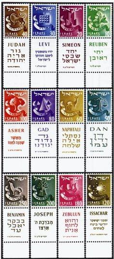 What Are The Symbols Of The Twelve Tribes Of Israel Quora