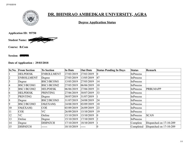 Agra university b