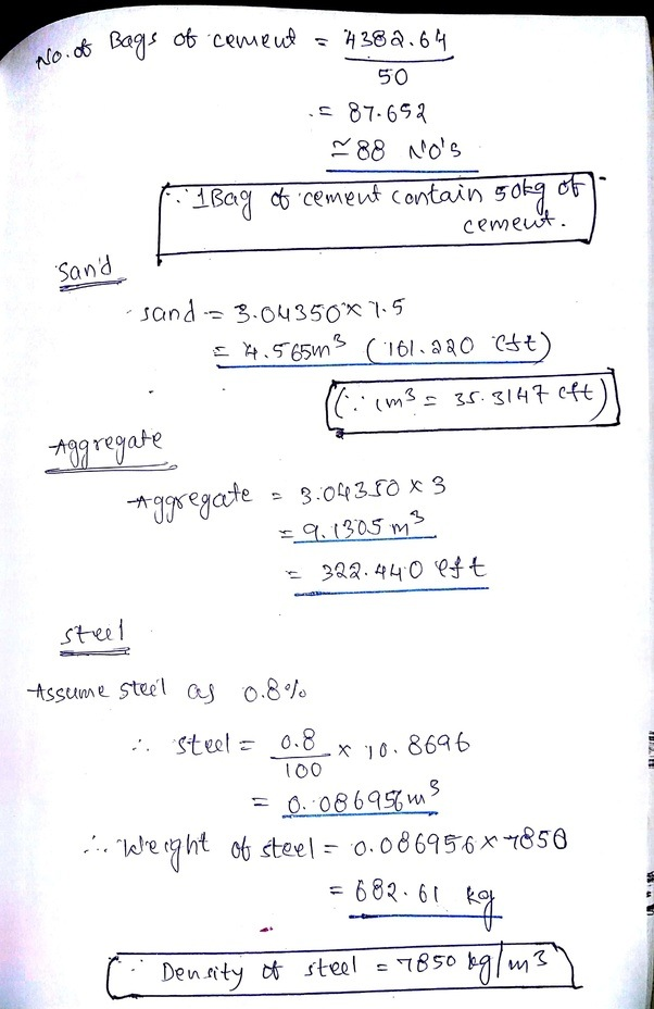 What Is The Quantity Of Steel Cement Sand And Aggregate Required