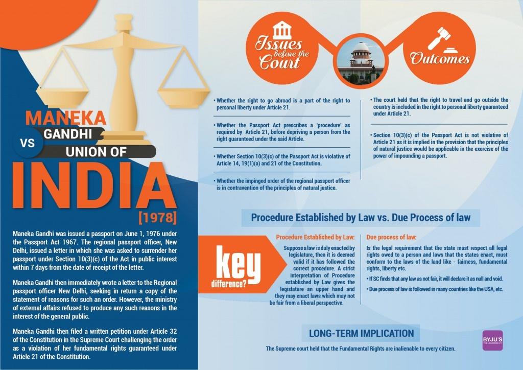 Kesavananda Bharati Case Pdf
