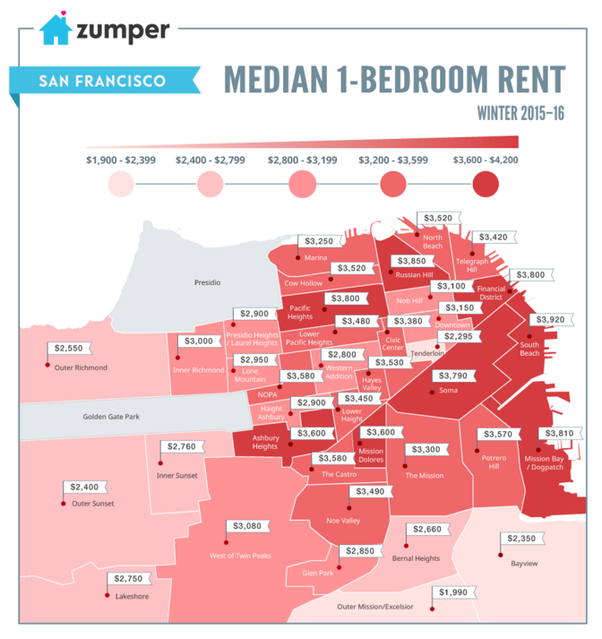 San Francisco Apartment Rentals Monthly: How Much Should You Expect To Pay For A 1 Bedroom