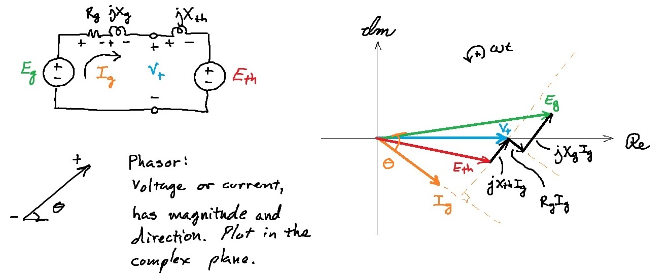 How To Draw A Phasor Diagram.How To Draw Phasor Diagrams For Electrical Machines Quora