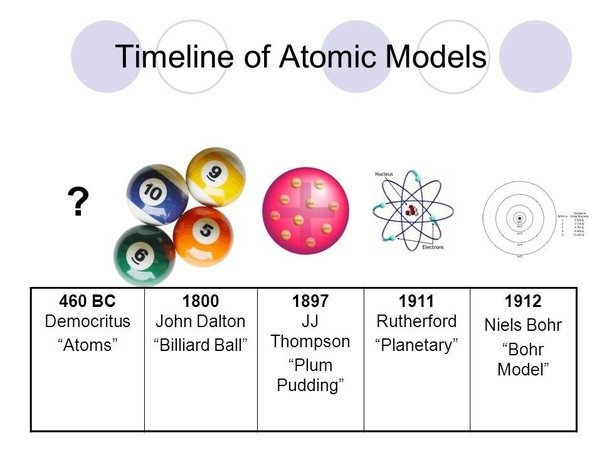 Who discovered the atom and when quora we now know that the nucleus itself consists of subatomic particles known as protons and neutrons which in turn consist of even smaller particles known as ccuart