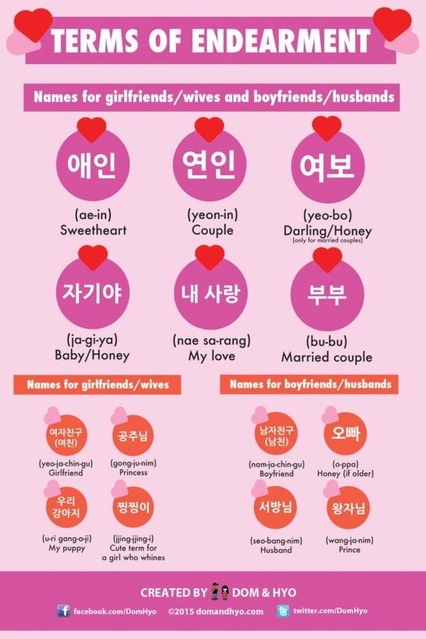 What are some cute Korean nicknames? I call my friend Unnie
