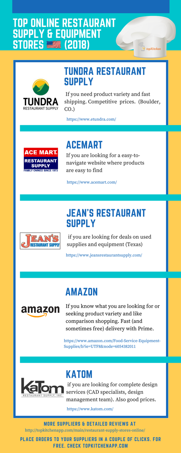 What online supply store is the best for restaurant equipment and ...