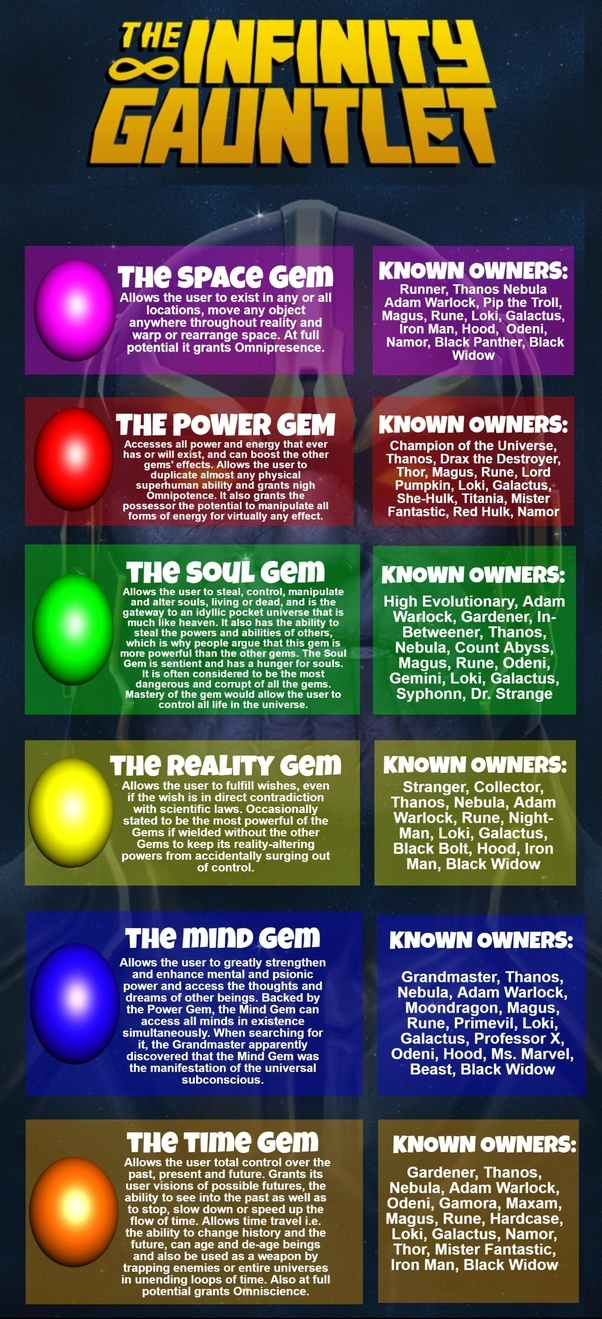 Who has the Soul Stone in the MCU?