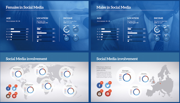Where can i find a social media report template quora and if you need a pre designed powerpoint or keynote template try this social media report template improve presentation maxwellsz