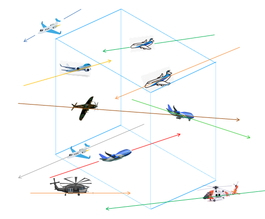 What's the work of ATC? - Quora