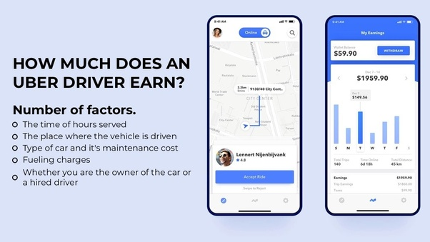How much can an Uber driver earn in London? - Quora