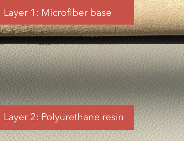 The Pu Is What You Can See On Surface It Decides Colors And Patterns Of Microfiber Leather Course There Are More Layers But They Mainly