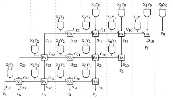 what are the application of full subtractor circuit