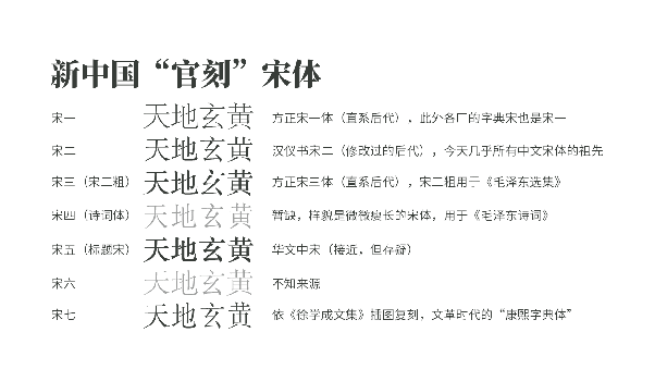 Do other alphabets, such as Japanese and Chinese, have different