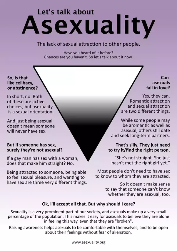 What does it mean to be asexual