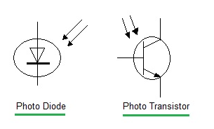 What is difference between phototransistor and photodiode? - Quora