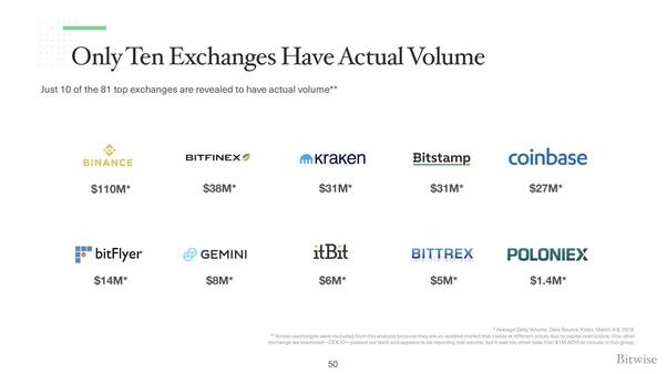 95 bitcoin trading fake