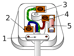 what are the advantages of using the uk 3 pin electrical 3 Pin Plug Wiring Diagram an audio technica 4 pin